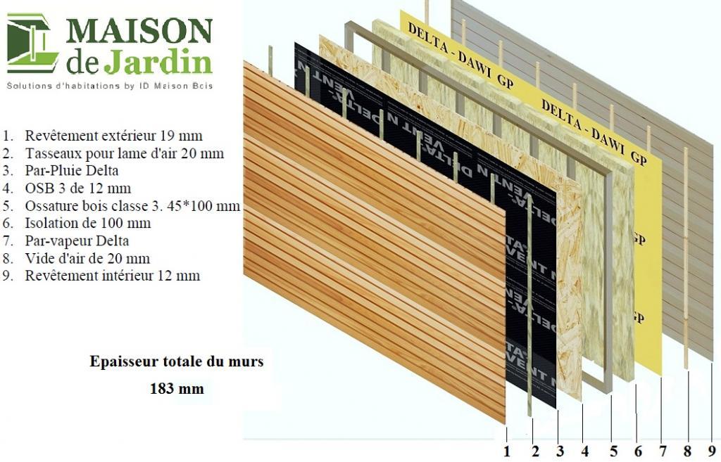 20 bonnes raisons de nous faire confiance pour la - Epaisseur mur maison ossature bois ...